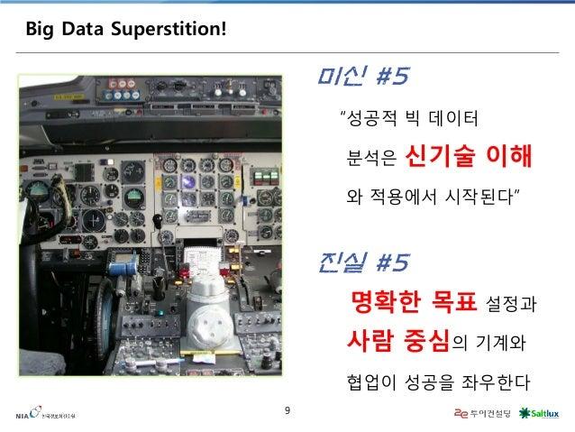 """9  Big Data Superstition!  """"성공적 빅 데이터  분석은 신기술 이해  와 적용에서 시작된다""""  미신 #5  """"명확한 목표 설정과  사람 중심의 기계와  협업이 성공을 좌우한다""""  진실 #5"""