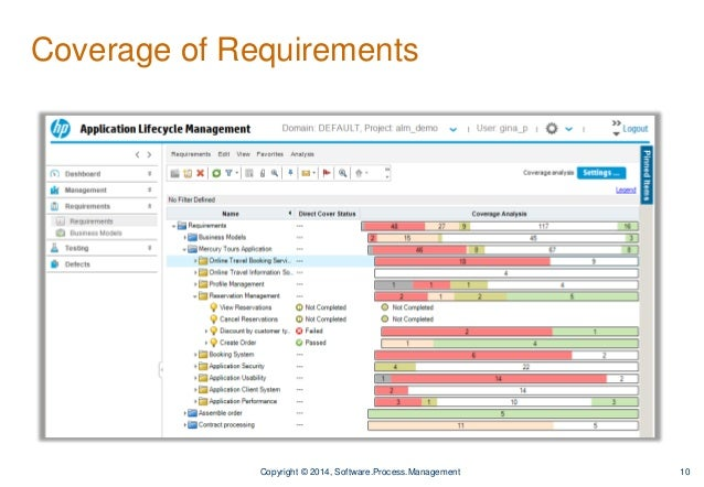 requirements management with hp alm