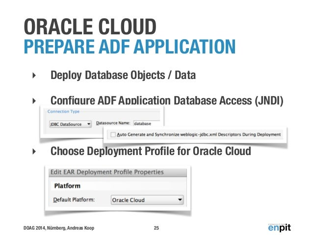 Java WebApps und Services on Oracle Java Cloud Service