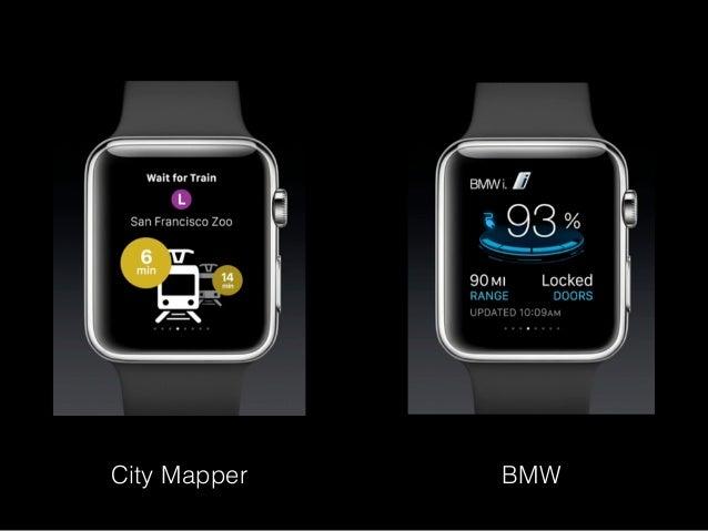 City Mapper BMW