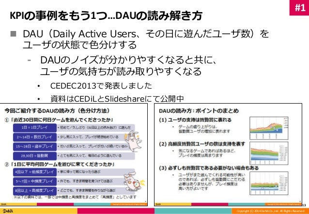 #1  Copyright (C) 2014 DeNA Co.,Ltd. All Rights Reserved.  KPIの事例をもう1つ…DAUの読み解き方   DAU(Daily Active Users、その日に遊んだユーザ数)を  ...