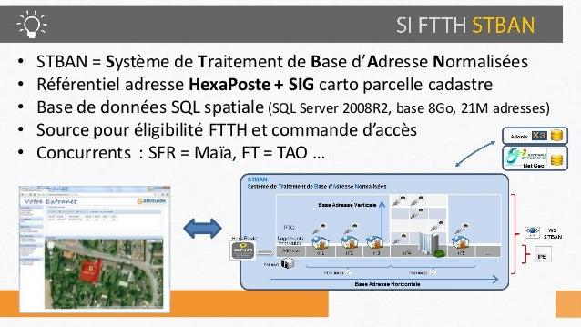 •Base de données STBAN + cadastre + HexaPoste  •Recherche par adresse ou par coordonnées x,y  •Interfaces :  –fichier IPE ...
