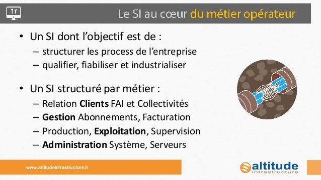 •Équipe SI, en interne, dédiée et spécialisée  •Un SI multi….  –multi-technologies  –multi-marchés  –multi-opérateurs  •Un...