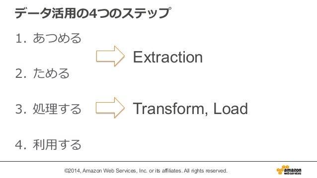 データ活⽤用の4つのステップ  1. あつめる  2. ためる  3. 処理理する  4. 利利⽤用する  Extraction  Transform, Load  ©2014, Amazon Web Services, Inc. or its...