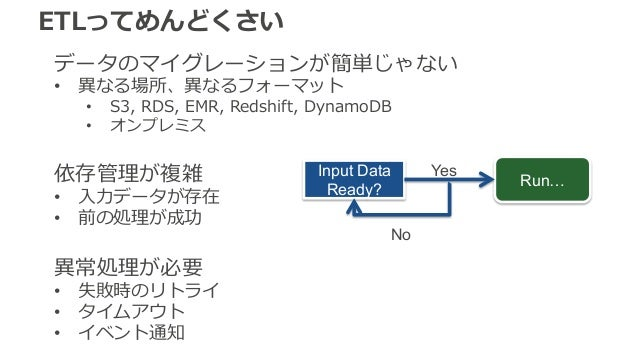 ETLってめんどくさい  データのマイグレーションが簡単じゃない  • 異異なる場所、異異なるフォーマット  • S3, RDS, EMR, Redshift, DynamoDB  • オンプレミス  依存管理理が複雑  • ⼊入⼒力力データが...