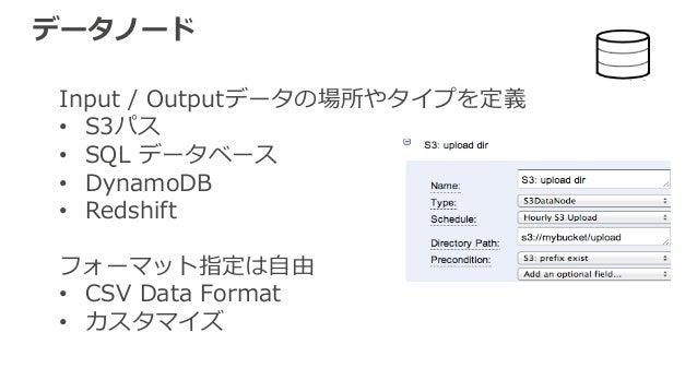 データノード  Input / Outputデータの場所やタイプを定義  • S3パス  • SQL データベース  • DynamoDB  • Redshift  フォーマット指定は⾃自由  • CSV Data Format  • カスタマ...