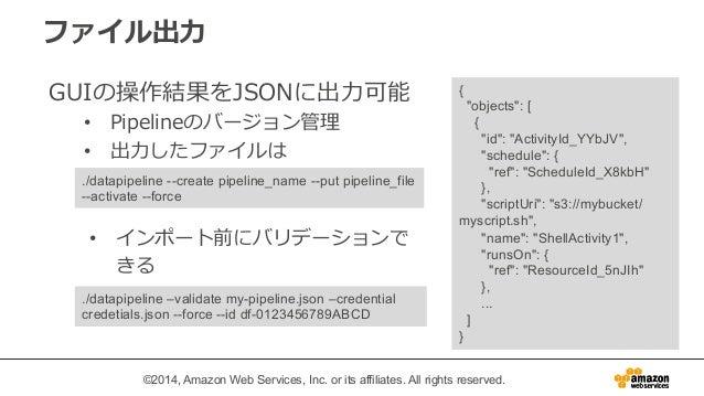 ファイル出⼒力力  GUIの操作結果をJSONに出⼒力力可能  • Pipelineのバージョン管理理  • 出⼒力力したファイルは  . /da taCpLipIeでlineイ --cンreaポte pーipeトline可_n能ame --p...