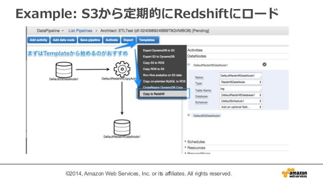 Example: S3から定期的にRedshiftにロード  ©2014, Amazon Web Services, Inc. or its affiliates. All rights reserved.