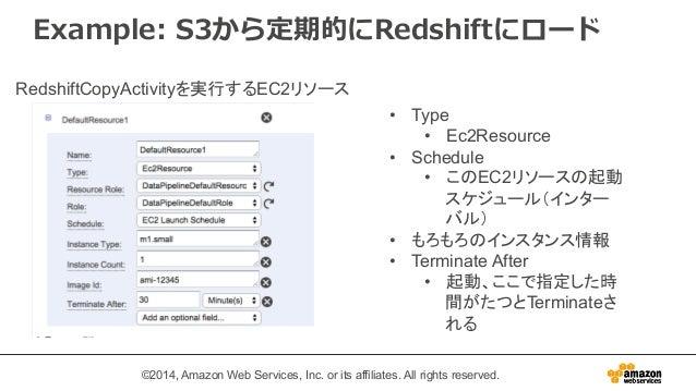 Example: S3から定期的にRedshiftにロード  • Type  • Ec2Resource  • Schedule  • このEC2リソースの起動  スケジュール(インター  バル)  • もろもろのインスタンス情報  • Ter...