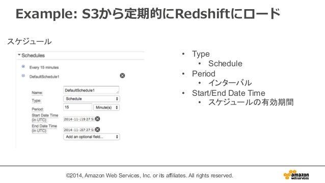 Example: S3から定期的にRedshiftにロード  • Type  • Schedule  • Period  • インターバル  • Start/End Date Time  • スケジュールの有効期間  ©2014, Amazon...