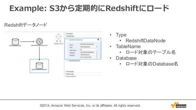 Example: S3から定期的にRedshiftにロード  • Type  • RedshiftDataNode  • TableName  • ロード対象のテーブル名  • Database  • ロード対象のDatabase名  Reds...