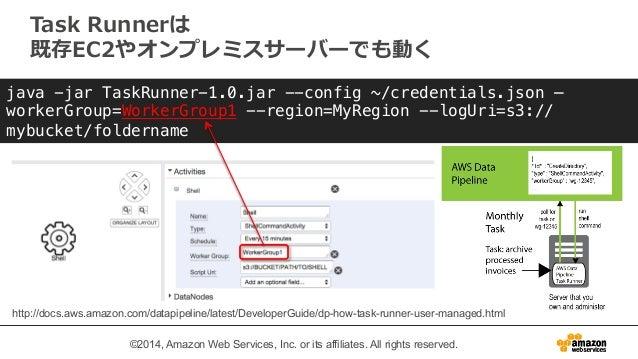 Task Runnerは  既存EC2やオンプレミスサーバーでも動く  java -jar TaskRunner-1.0.jar --config ~/credentials.json –  workerGroup=WorkerGroup1 -...