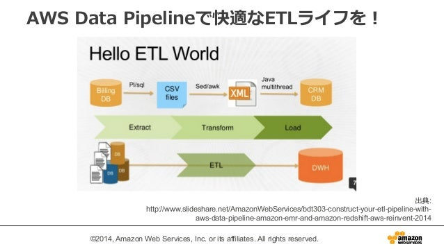 AWS Data Pipelineで快適なETLライフを!  ©2014, Amazon Web Services, Inc. or its affiliates. All rights reserved.  出典:  http://www.s...