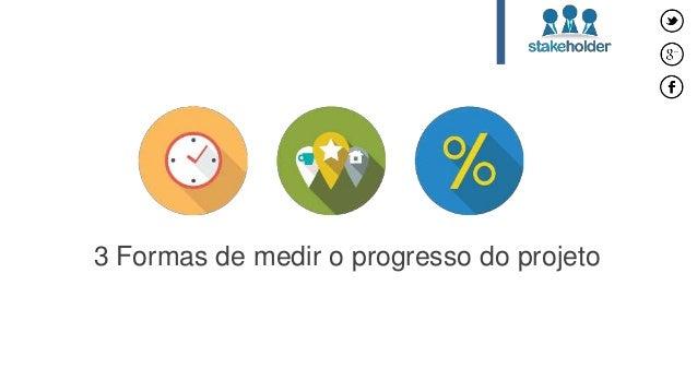 3 Formas de medir o progresso do projeto
