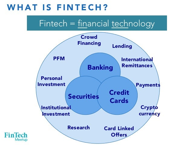 WHAT IS FINTECH?  Fintech = financial technology  Banking  Payments  Credit  Cards  PFM  Personal  Investment  Lending  Cr...