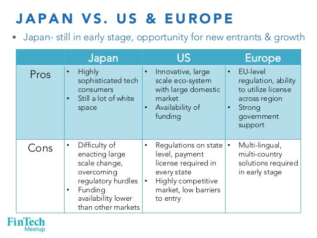 JAPAN VS. US & EUROPE  • Japan- still in early stage, opportunity for new entrants & growth  Japan  US  Europe  Pros  • Hi...