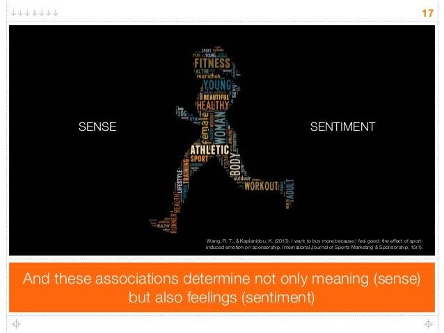 international journal of sports marketing and sponsorship pdf