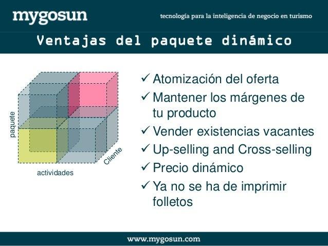 Ventajasdel paquetedinámico  Atomización del oferta  Mantener los márgenes de tu producto  Vender existencias vacantes ...