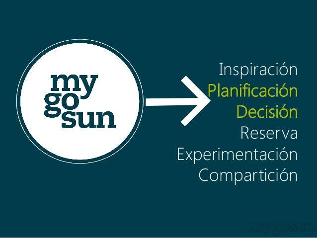 Inspiración  Planificación  Decisión  Reserva  Experimentación  Compartición