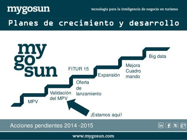 g+  Planes de crecimiento y desarrollo  Acciones pendientes 2014 -2015  MPV  Validación  del MPV  Oferta  de  lanzamiento ...