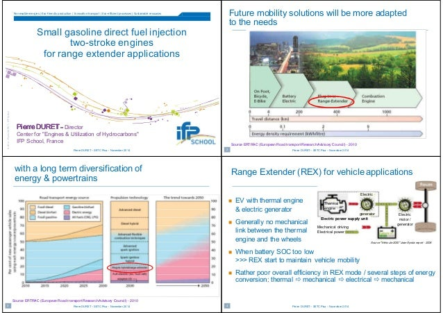 Renewable energies   Eco-friendly production   Innovative transport   Eco-efficient processes   Sustainable resources  © 2...