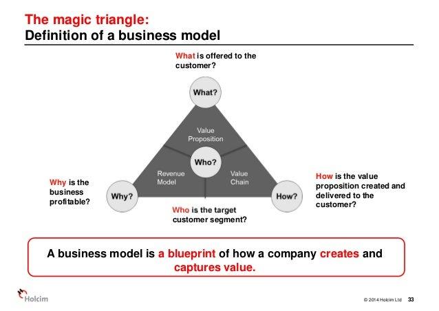 Business model definition targergolden dragon business model definition malvernweather Images