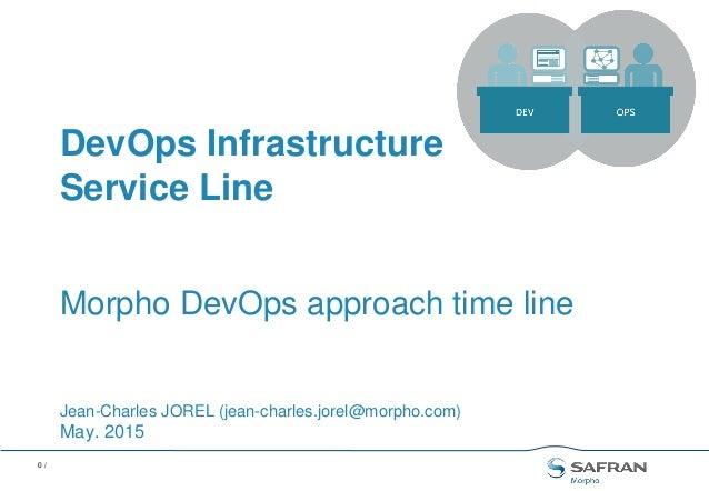 0 / Morpho DevOps approach time line Jean-Charles JOREL (jean-charles.jorel@morpho.com) May. 2015 DevOps Infrastructure Se...