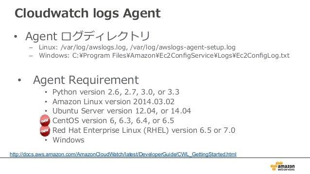 Red Hat Developer