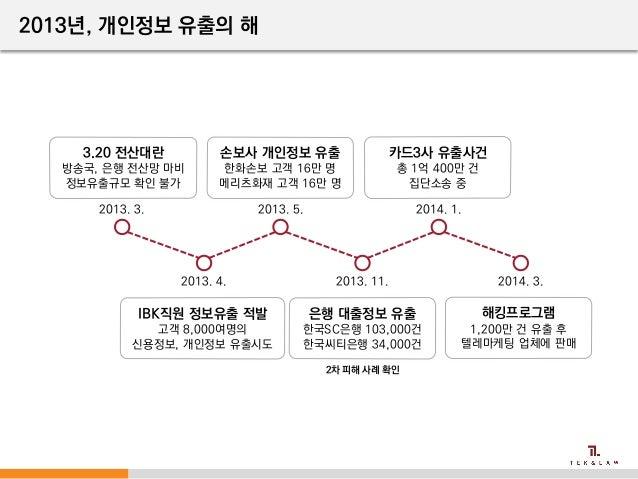 20141211 테크앤로 개정 정보통신망법 대응전략 (3/4) Slide 3