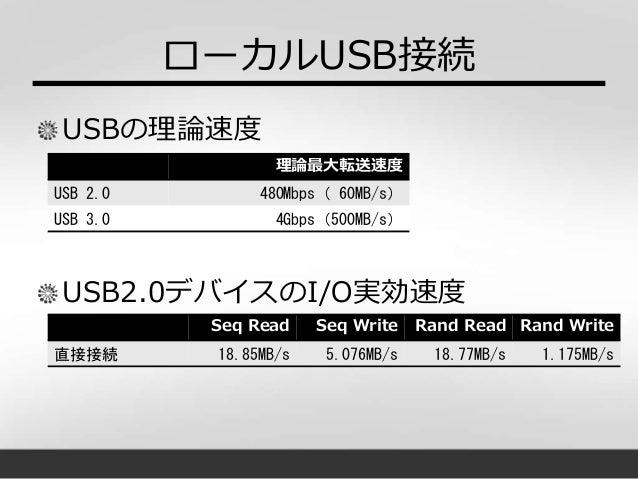 ローカルUSB接続 USBの理論速度 USB2.0デバイスのI/O実効速度 理論最大転送速度 USB 2.0 480Mbps( 60MB/s) USB 3.0 4Gbps(500MB/s) Seq Read Seq Write Rand Rea...