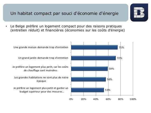 Un habitat compact par souci d'économie d'énergie • Le Belge préfère un logement compact pour des raisons pratiques (entre...