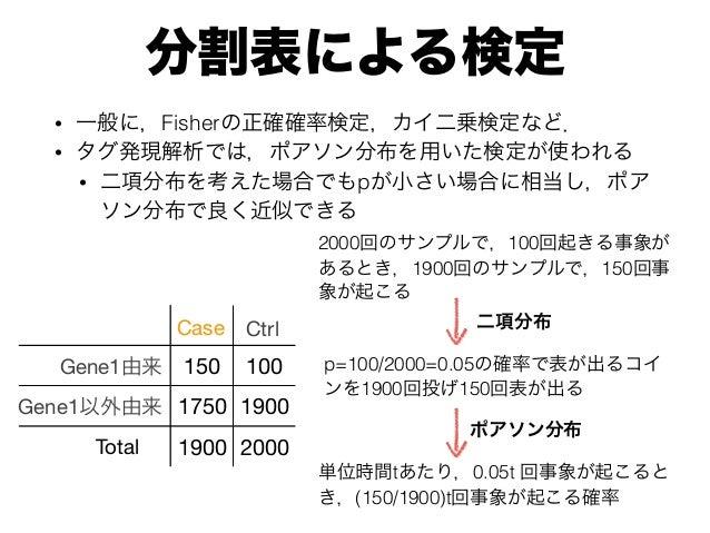 分割表による検定 • 一般に,Fisherの正確確率検定,カイ二乗検定など. • タグ発現解析では,ポアソン分布を用いた検定が使われる • 二項分布を考えた場合でもpが小さい場合に相当し,ポア ソン分布で良く近似できる 150 100 1750...