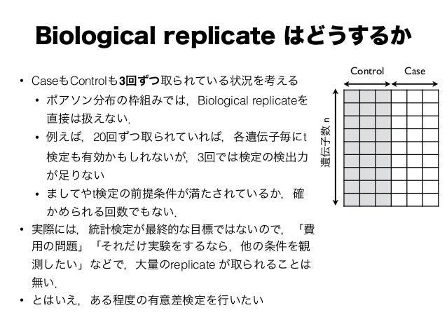 Biological replicate はどうするか • CaseもControlも3回ずつ取られている状況を考える • ポアソン分布の枠組みでは,Biological replicateを 直接は扱えない. • 例えば,20回ずつ取られてい...