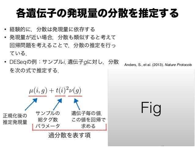 各遺伝子の発現量の分散を推定する • 経験的に,分散は発現量に依存する • 発現量が近い場合,分散も類似すると考えて 回帰問題を考えることで,分散の推定を行っ ている. • DESeqの例:サンプルi, 遺伝子gに対し,分散 を次の式で推定する...