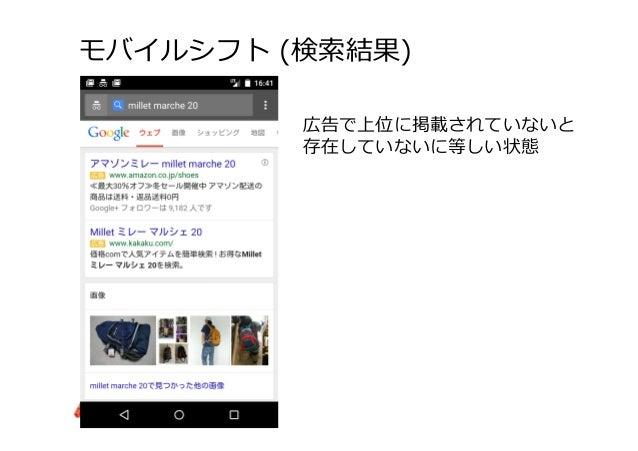 モバイルシフト (検索索結果) 広告で上位に掲載されていないと 存在していないに等しい状態