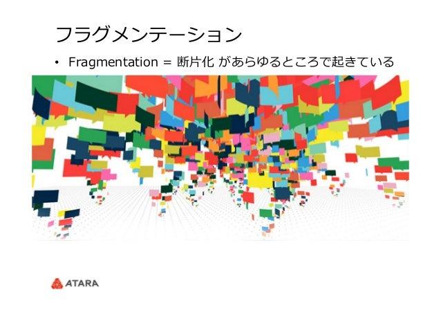 フラグメンテーション • Fragmentation = 断⽚片化 があらゆるところで起きている