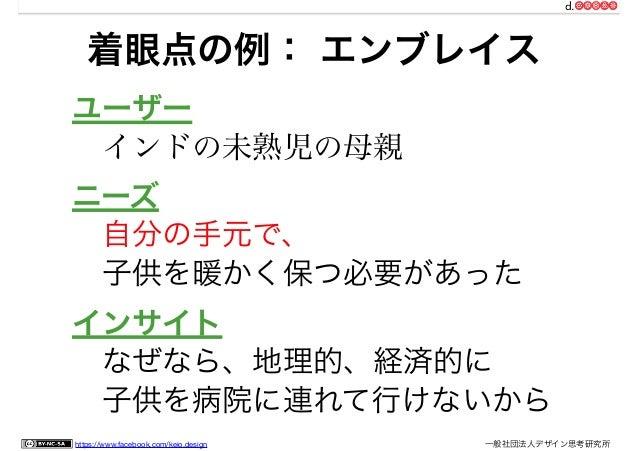 一般社団法人デザイン思考研究所 <http://designthinking.or.jp/>             発言(say) 考え(think) 気持ち(feel)行動(do) エンパシーマップの例: エンブ...