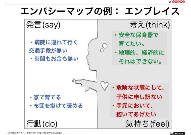 一般社団法人デザイン思考研究所 共感 問題定義 創造 プロトタイプ テスト
