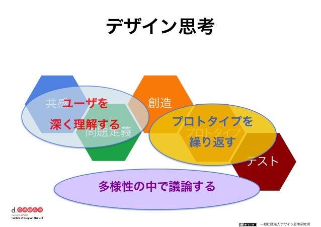 一般社団法人デザイン思考研究所 <http://designthinking.or.jp/>             デザイン思考とは? a methodology that imbues the full spec...