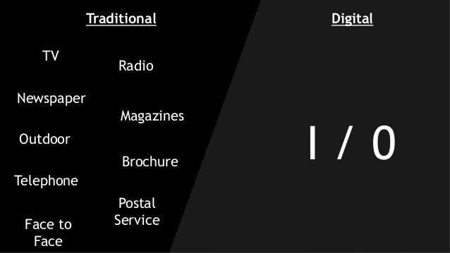 Why should I do digital marketing as a startup?