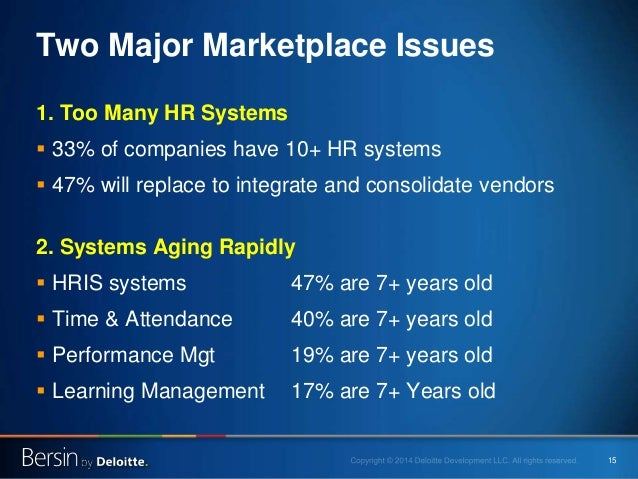 15 Two Major Marketplace Issues 1. Too Many HR Systems  33% of companies have 10+ HR systems  47% will replace to integr...