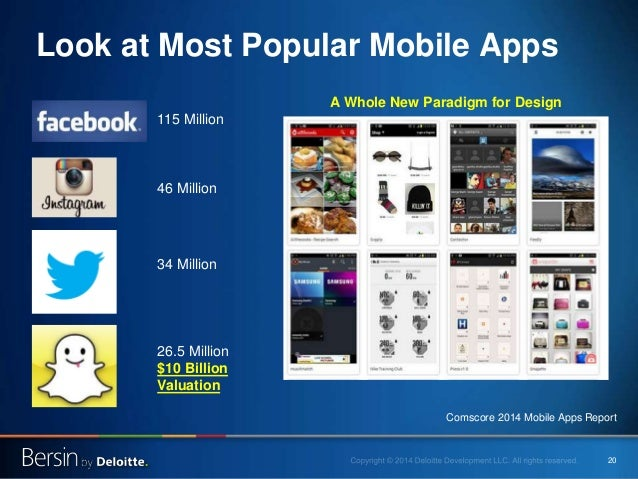 20 Look at Most Popular Mobile Apps Comscore 2014 Mobile Apps Report 115 Million 46 Million 34 Million 26.5 Million $10 Bi...
