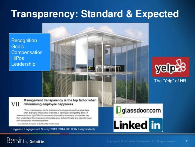 21 Transparency: Standard & Expected Recognition Goals Compensation HiPos Leadership Tinypulse Engagement Survey 2013, 201...