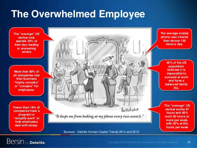 23 The Overwhelmed Employee The average mobile phone user checks their device 150 times a day. 40% of the US population be...