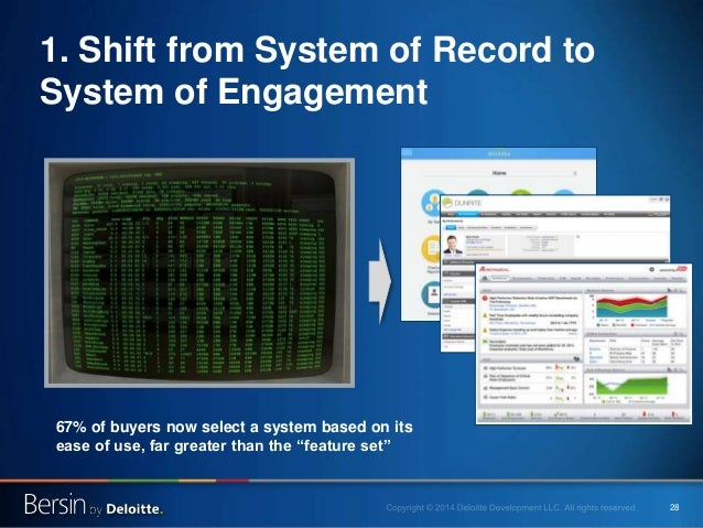 28 1. Shift from System of Record to System of Engagement 67% of buyers now select a system based on its ease of use, far ...
