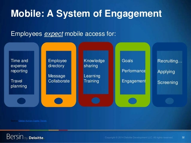 32 Mobile: A System of Engagement Employees expect mobile access for: Time and expense reporting Travel planning Employee ...