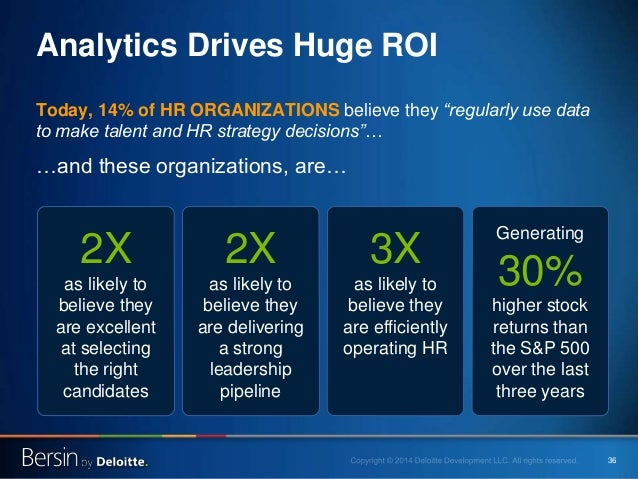 """36 Analytics Drives Huge ROI Today, 14% of HR ORGANIZATIONS believe they """"regularly use data to make talent and HR strateg..."""