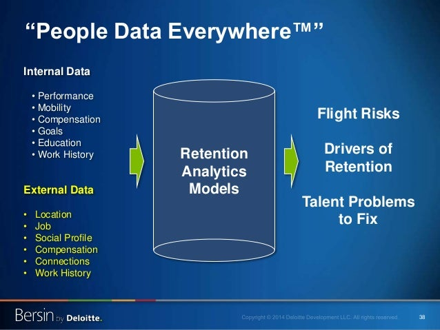 """38 """"People Data Everywhere™"""" Retention Analytics Models Internal Data • Performance • Mobility • Compensation • Goals • Ed..."""