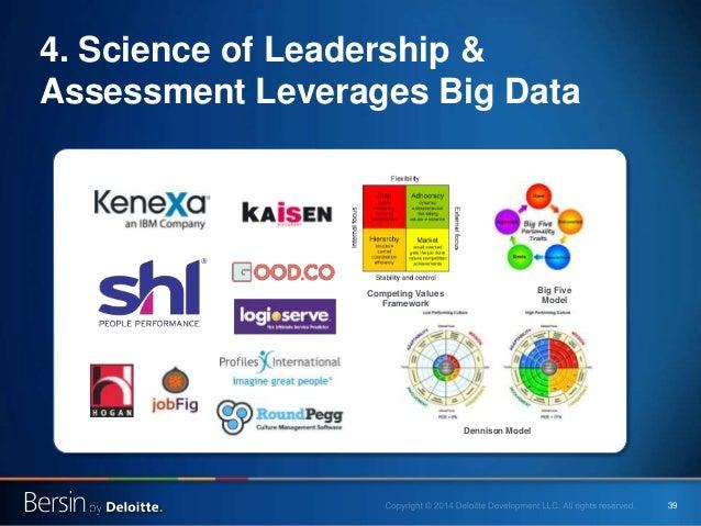 39 4. Science of Leadership & Assessment Leverages Big Data Competing Values Framework Big Five Model Dennison Model