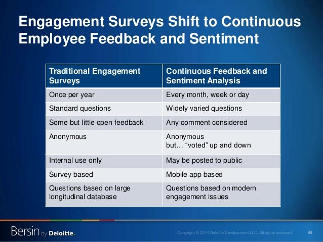 44 Engagement Surveys Shift to Continuous Employee Feedback and Sentiment Traditional Engagement Surveys Continuous Feedba...